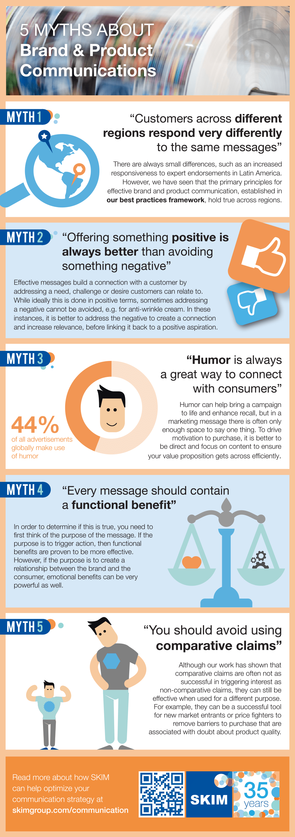 Infographic-5-myths-total