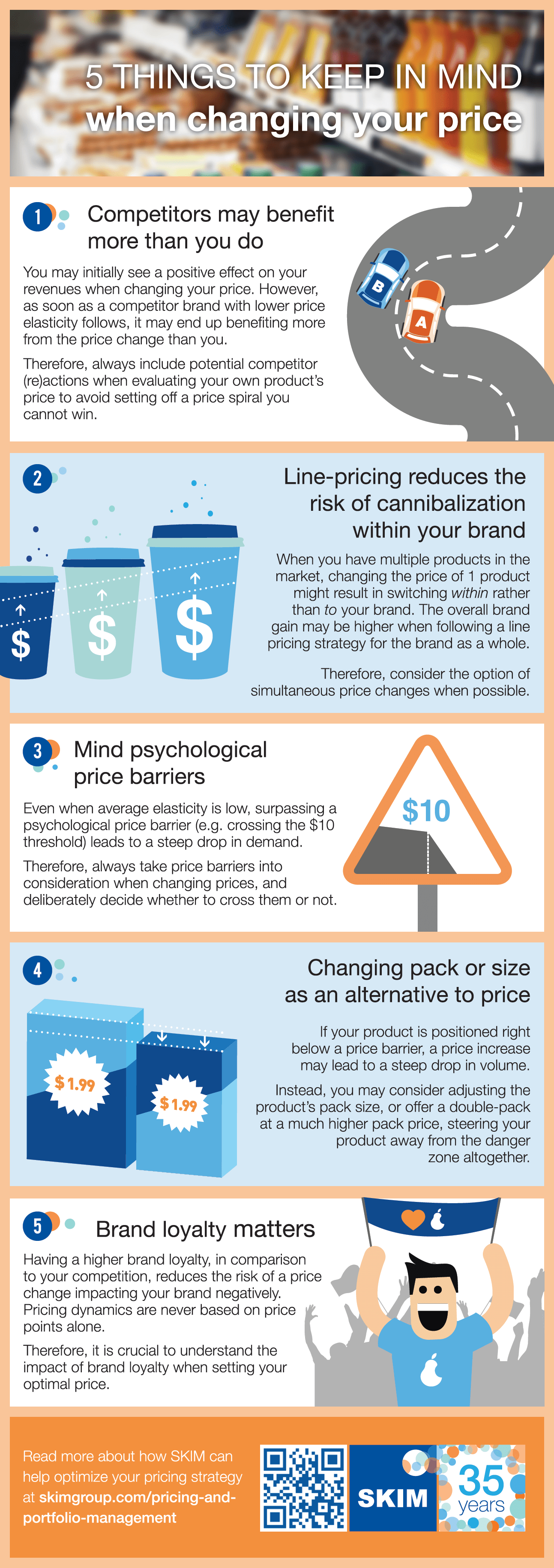Infographic-Changing-Price