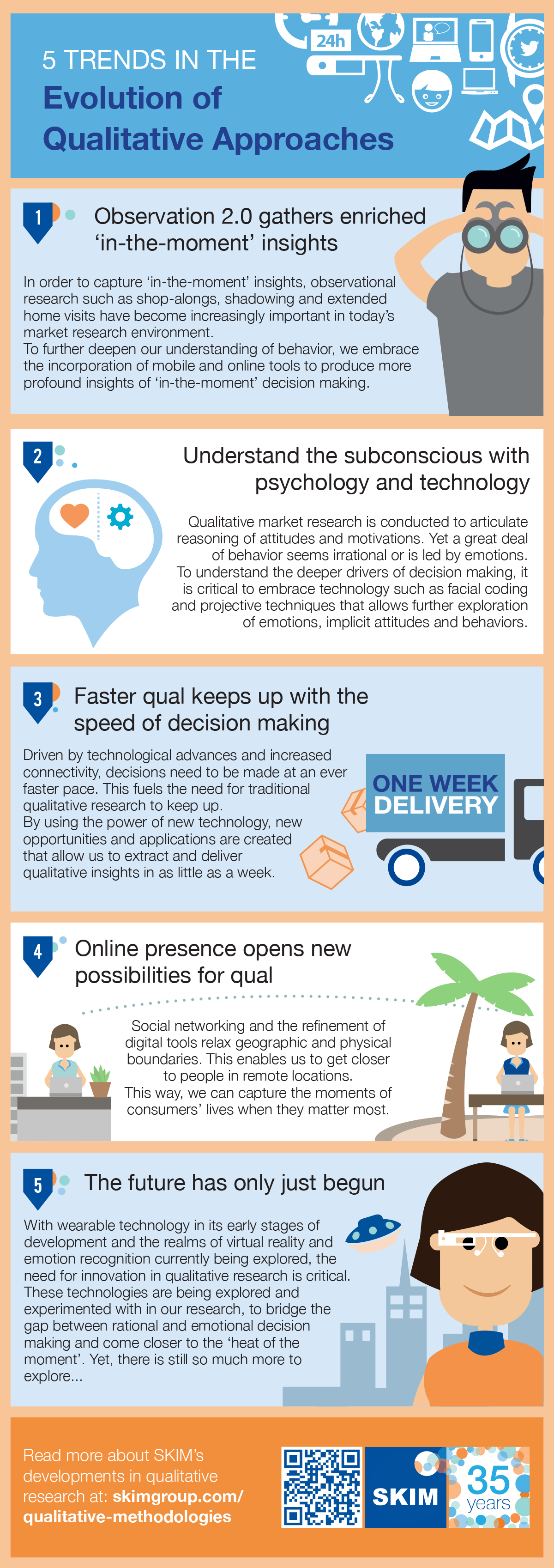 Infographic-Qualitative-webcomplete