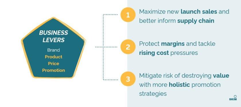Improve revenue management strategies by integrating data sources